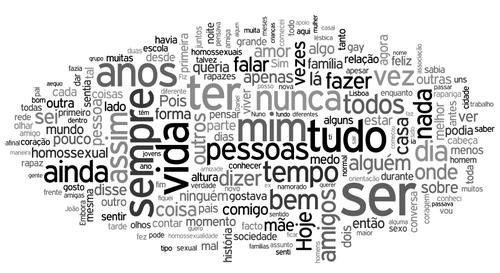 palavras dizem muitas coisas